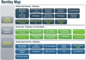 Bentley-Map-Ausbaustufen